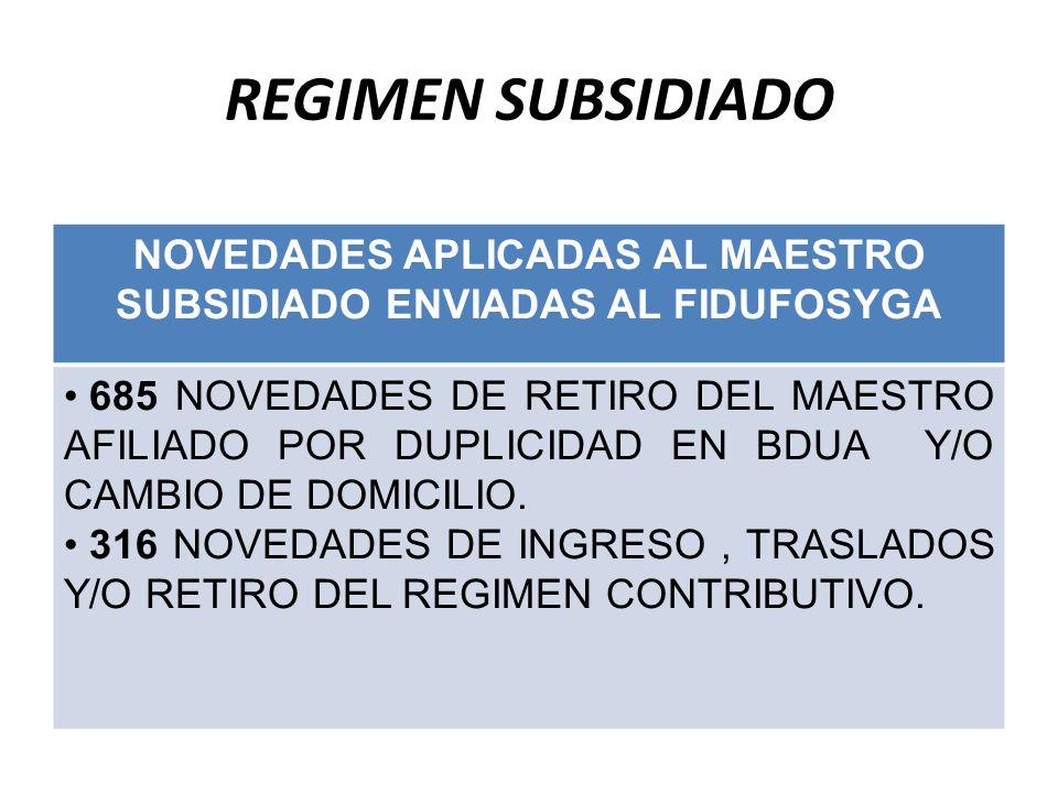 NOVEDADES APLICADAS AL MAESTRO SUBSIDIADO ENVIADAS AL FIDUFOSYGA