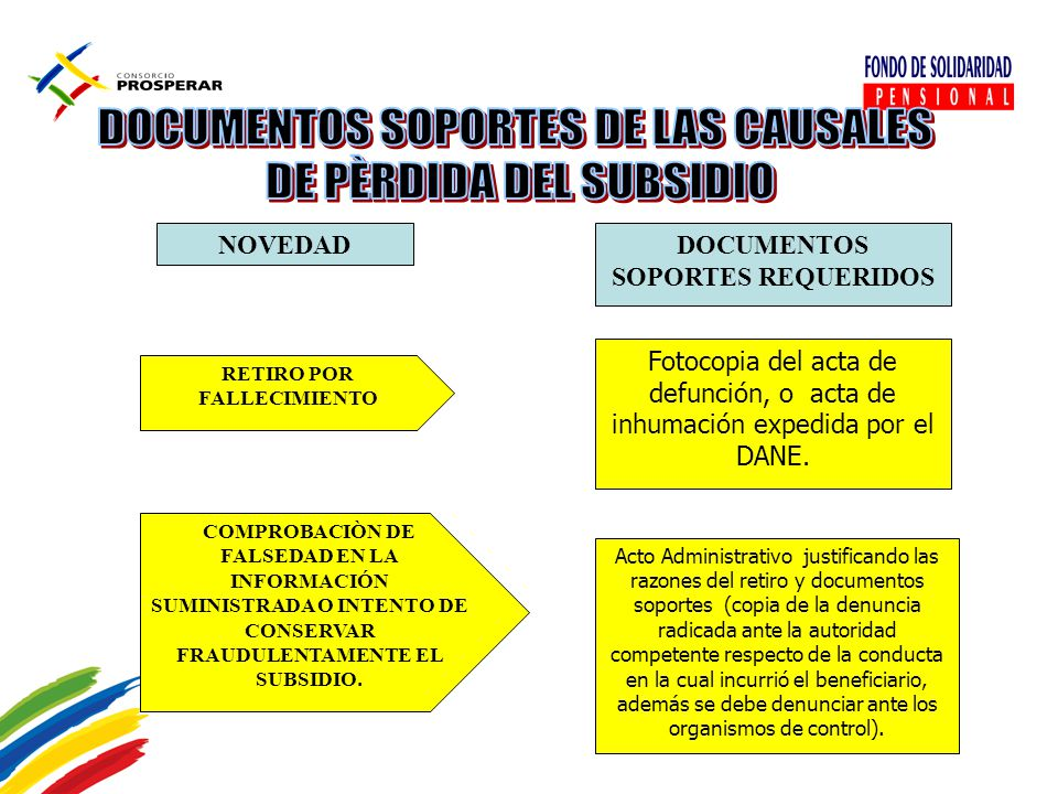 DOCUMENTOS SOPORTES REQUERIDOS RETIRO POR FALLECIMIENTO
