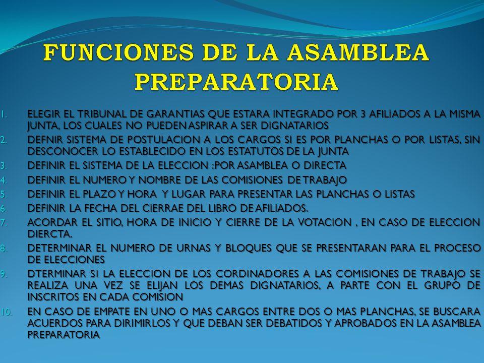 FUNCIONES DE LA ASAMBLEA PREPARATORIA