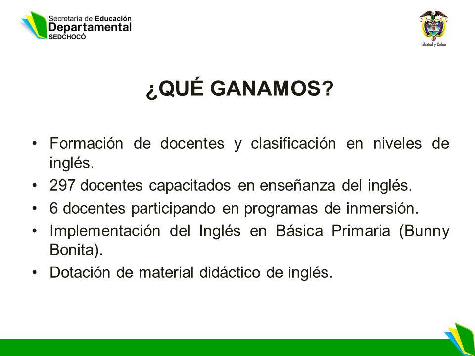¿QUÉ GANAMOS Formación de docentes y clasificación en niveles de inglés. 297 docentes capacitados en enseñanza del inglés.
