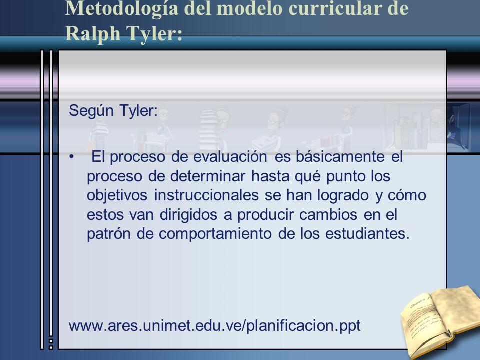 Metodología del modelo curricular de Ralph Tyler: