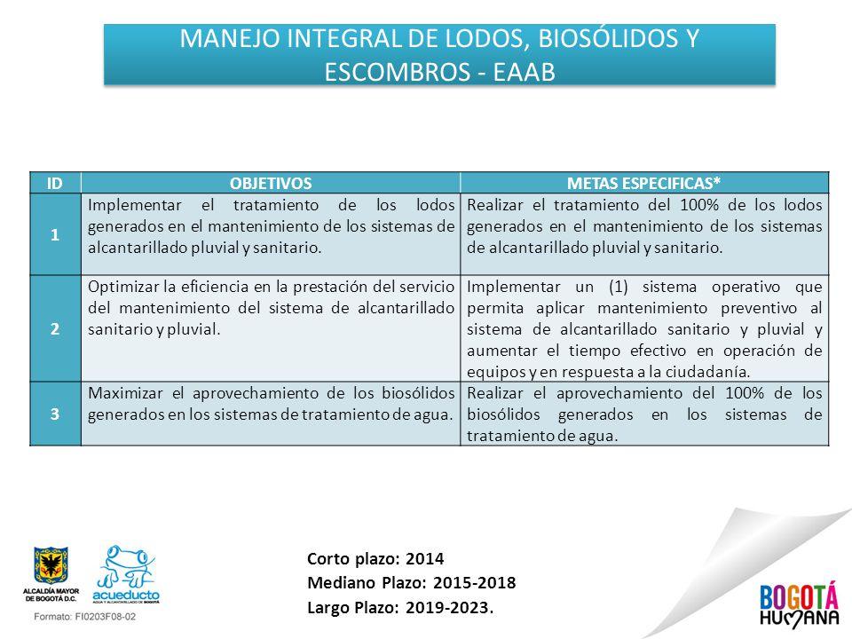 MANEJO INTEGRAL DE LODOS, BIOSÓLIDOS Y ESCOMBROS - EAAB