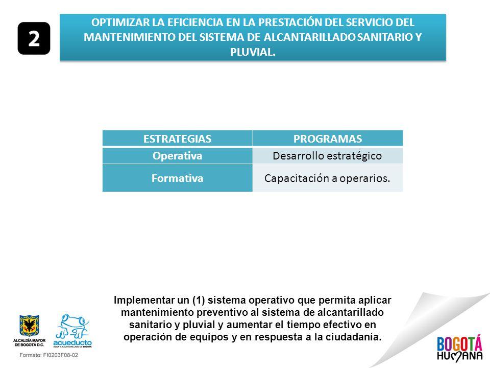 Desarrollo estratégico Formativa Capacitación a operarios.