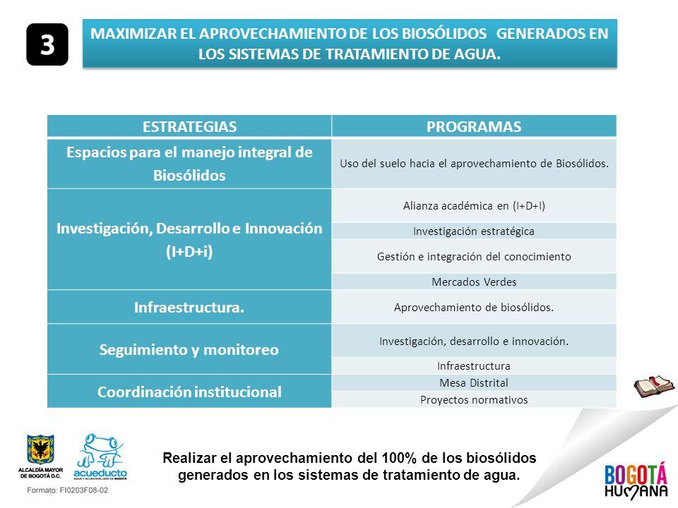 Espacios para el manejo integral de Biosólidos