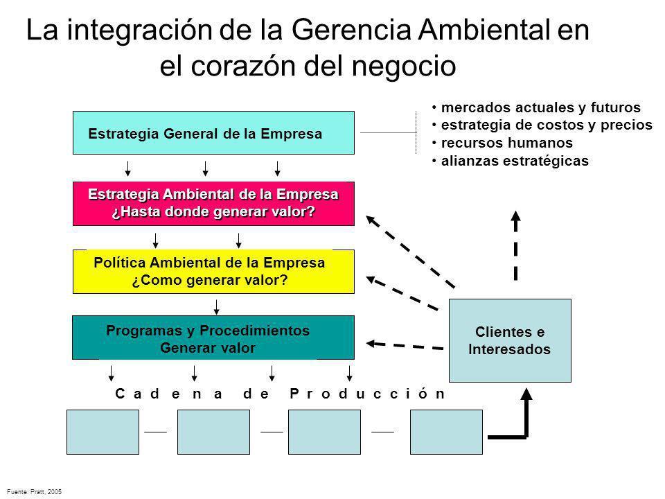 La integración de la Gerencia Ambiental en el corazón del negocio