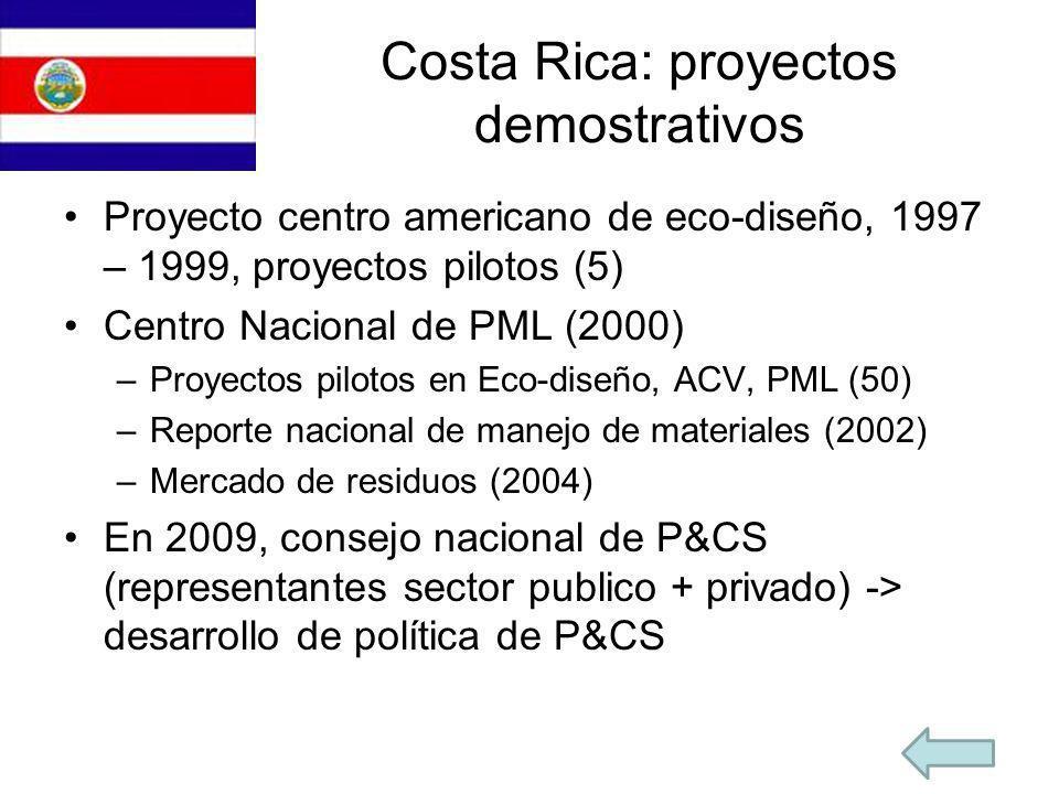 Costa Rica: proyectos demostrativos