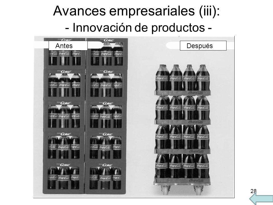 Avances empresariales (iii): - Innovación de productos -