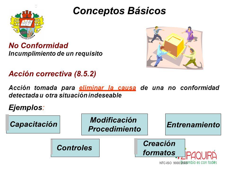 I I I Conceptos Básicos No Conformidad Acción correctiva (8.5.2)