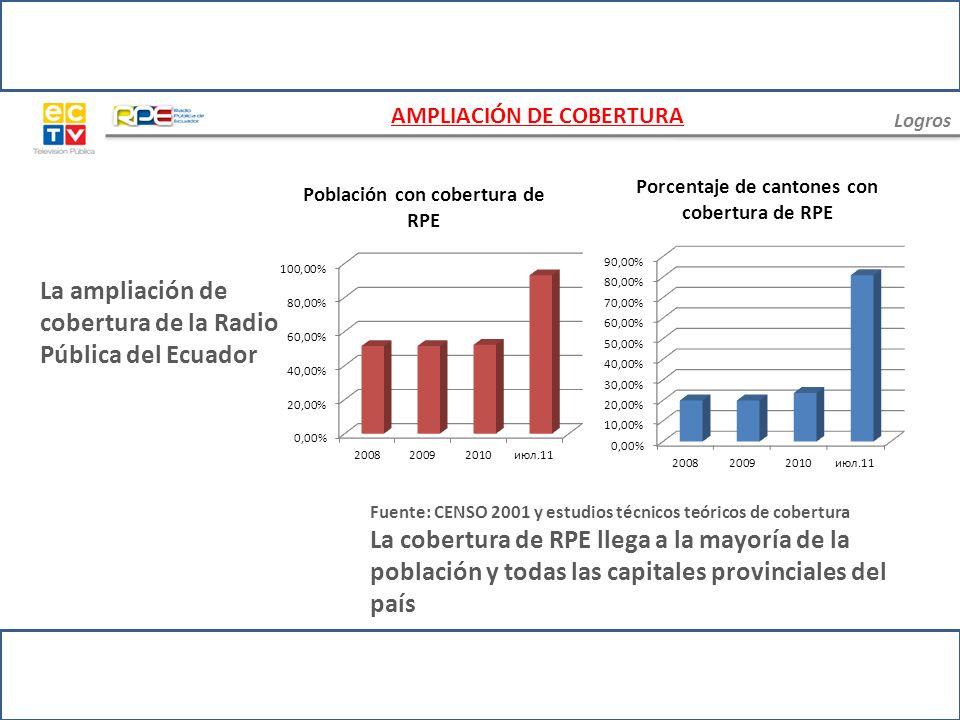 La ampliación de cobertura de la Radio Pública del Ecuador