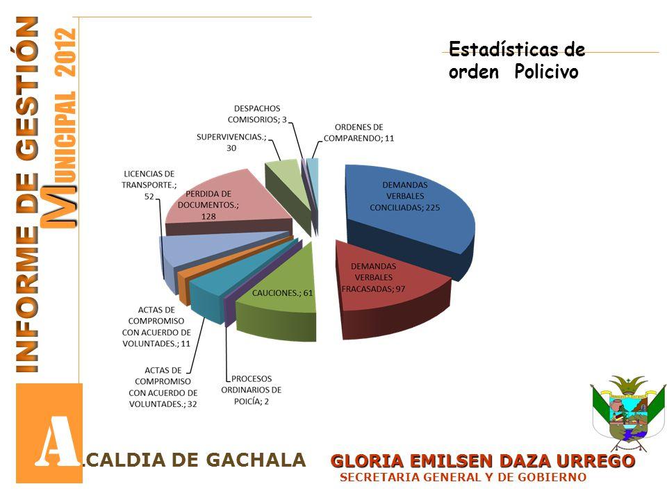 A MUNICIPAL 2012 INFORME DE GESTIÓN Estadísticas de orden Policivo