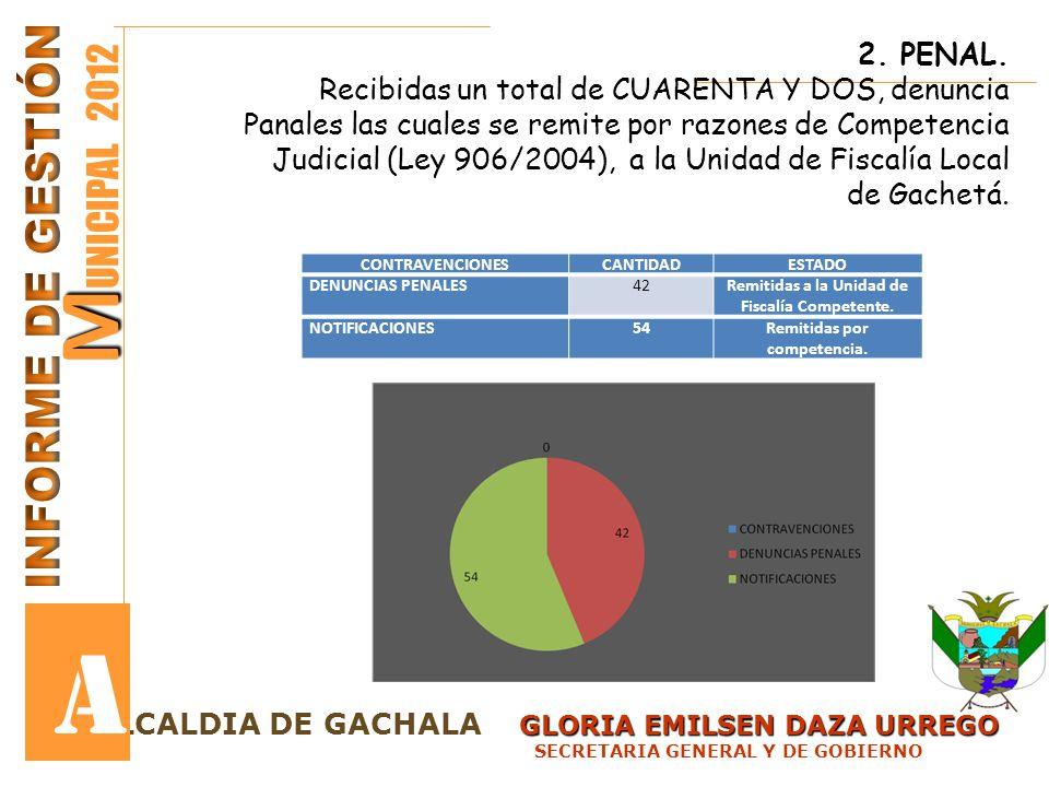 A MUNICIPAL 2012 INFORME DE GESTIÓN 2. PENAL.