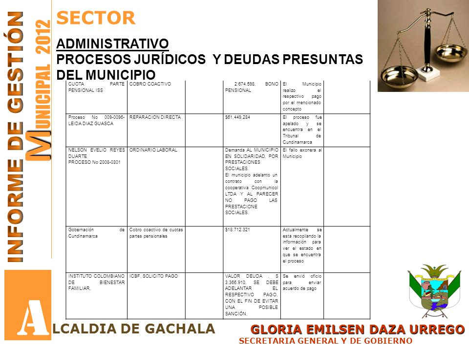 A MUNICIPAL 2012 INFORME DE GESTIÓN SECTOR ADMINISTRATIVO