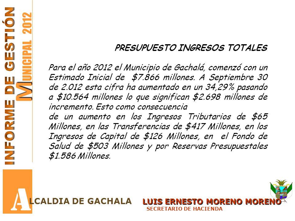 A MUNICIPAL 2012 INFORME DE GESTIÓN PRESUPUESTO INGRESOS TOTALES