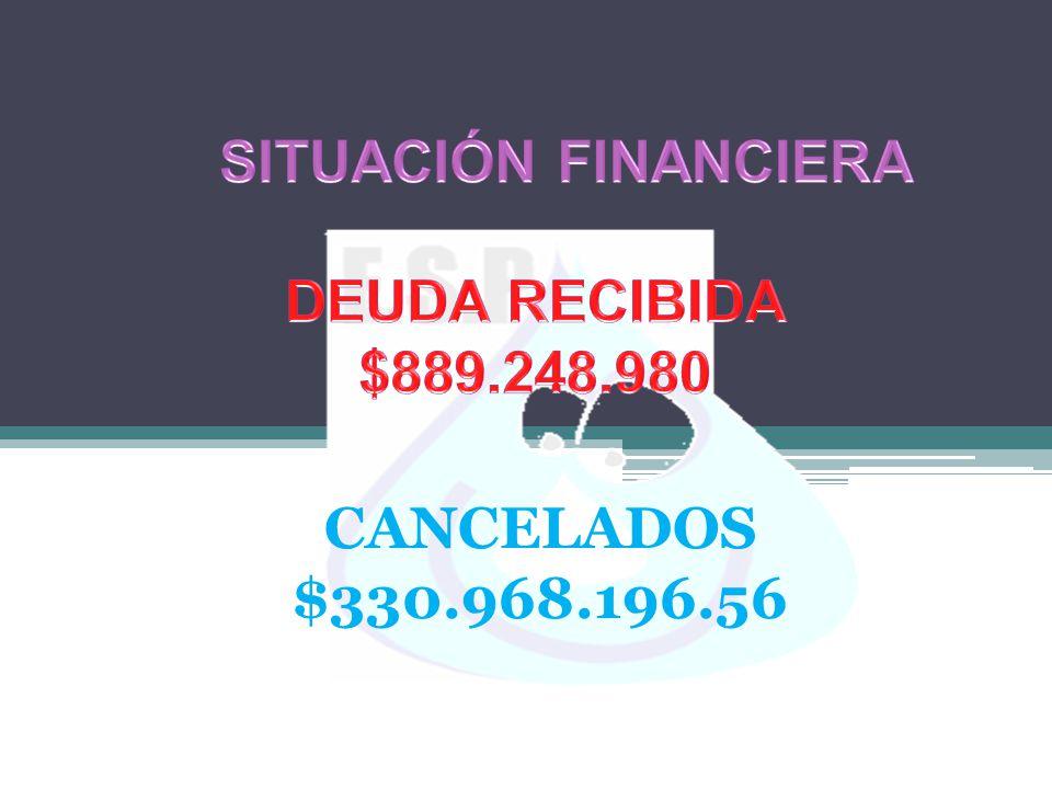 SITUACIÓN FINANCIERA DEUDA RECIBIDA $889.248.980 CANCELADOS $330.968.196.56