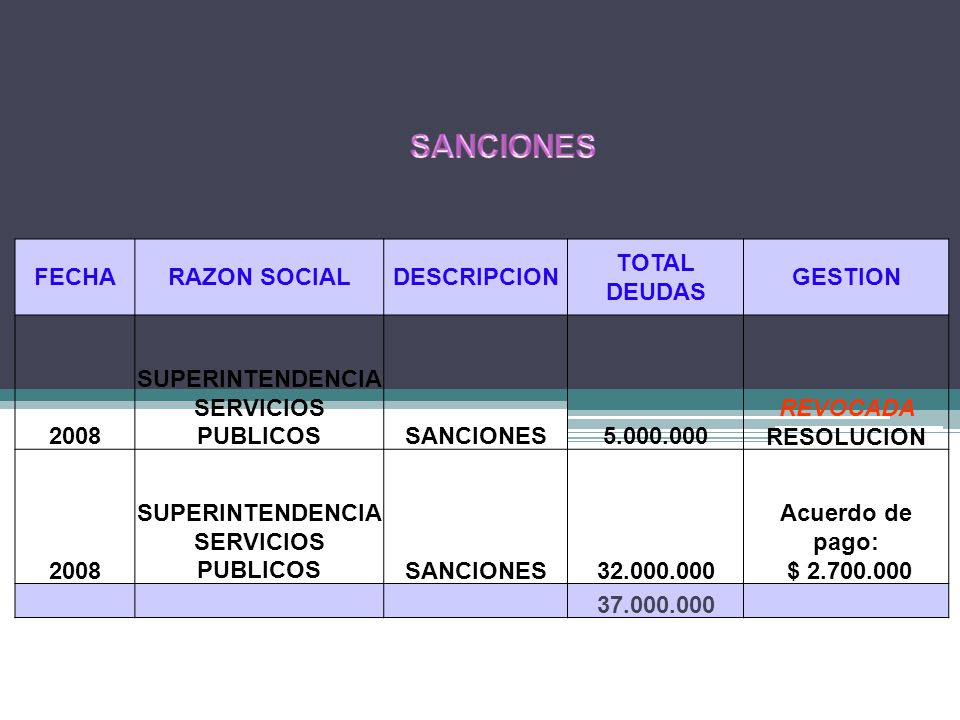 SUPERINTENDENCIA SERVICIOS PUBLICOS