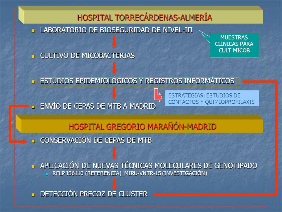 HOSPITAL TORRECÁRDENAS-ALMERÍA