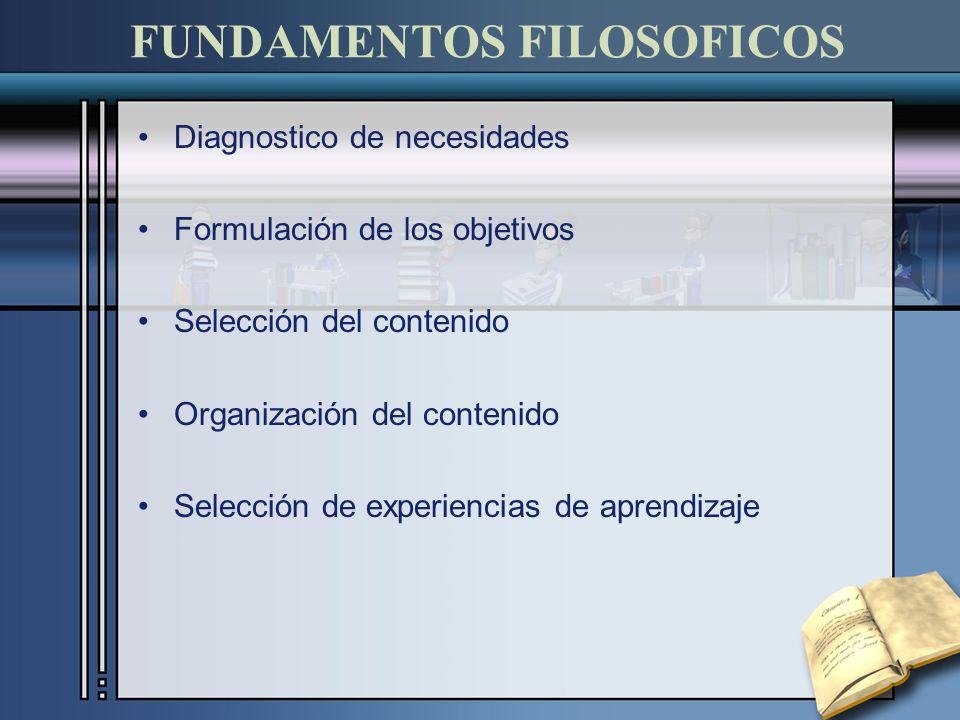 FUNDAMENTOS FILOSOFICOS