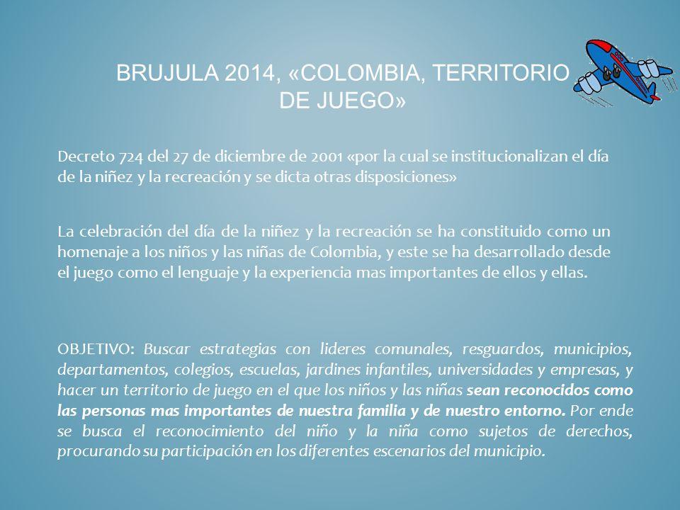 BRUJULA 2014, «COLOMBIA, TERRITORIO DE JUEGO»