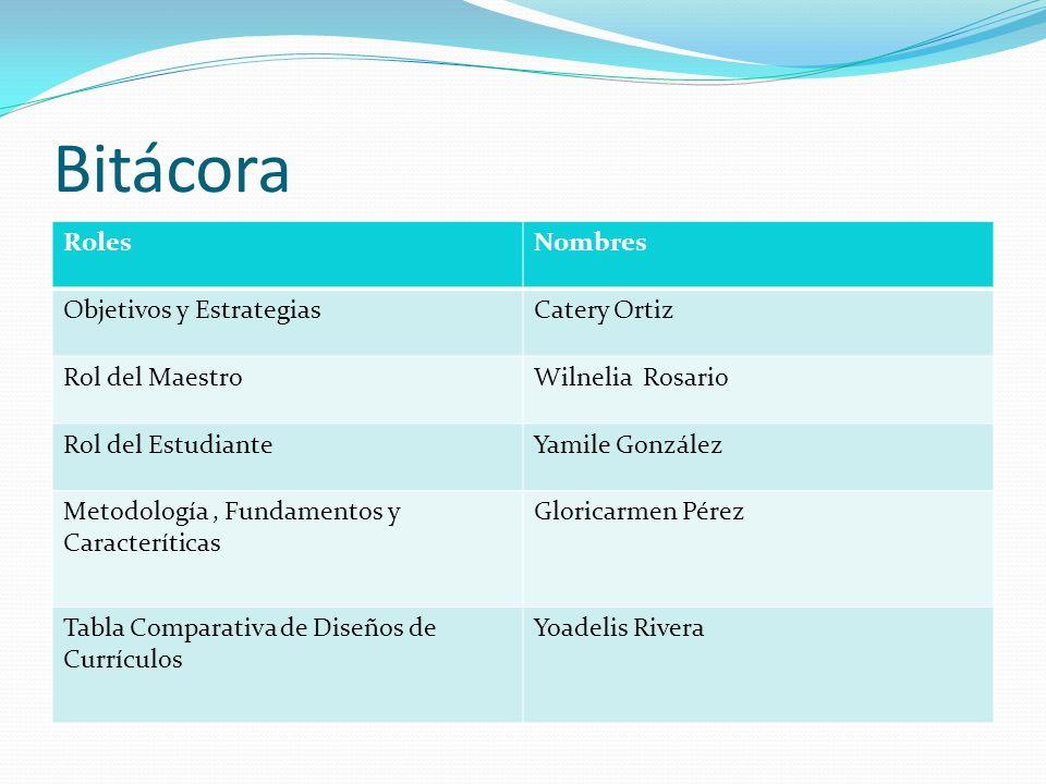 Bitácora Roles Nombres Objetivos y Estrategias Catery Ortiz