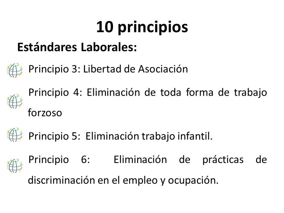 10 principios Estándares Laborales: