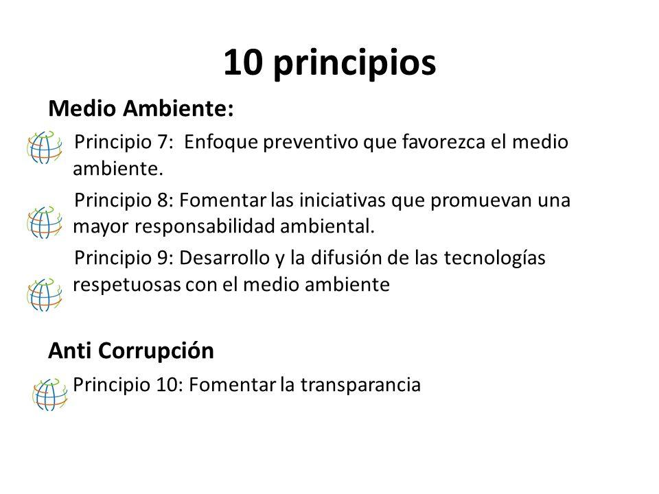 10 principios Medio Ambiente: Anti Corrupción