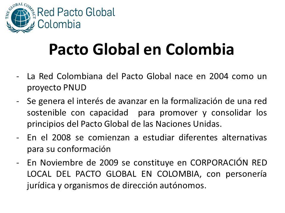 Pacto Global en Colombia