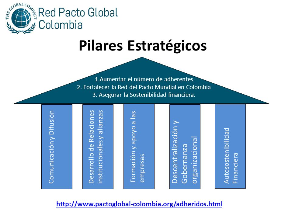 Plan Estratégico de la Red Colombiana