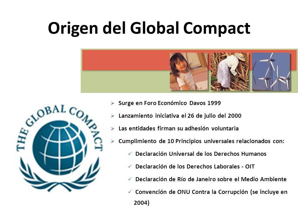 Origen del Global Compact
