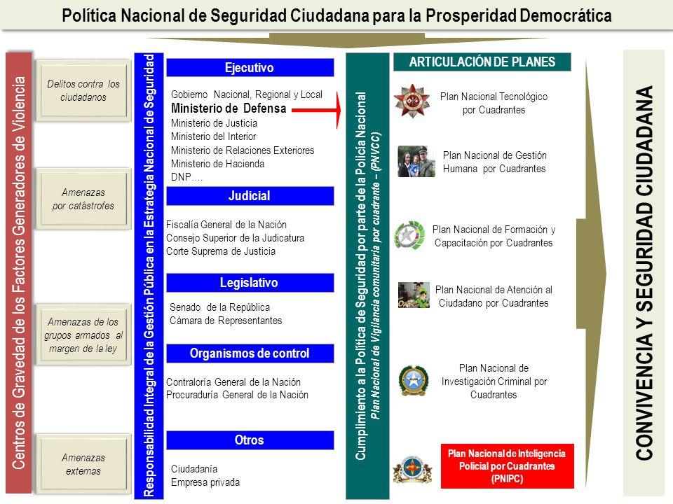 CONVIVENCIA Y SEGURIDAD CIUDADANA