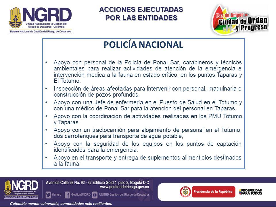 POLICÍA NACIONAL ACCIONES EJECUTADAS POR LAS ENTIDADES