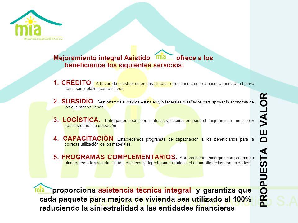 Mejoramiento integral Asistido ofrece a los beneficiarios los siguientes servicios: