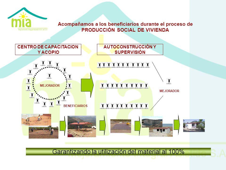 CENTRO DE CAPACITACION Y ACOPIO AUTOCONSTRUCCIÓN Y SUPERVISIÓN