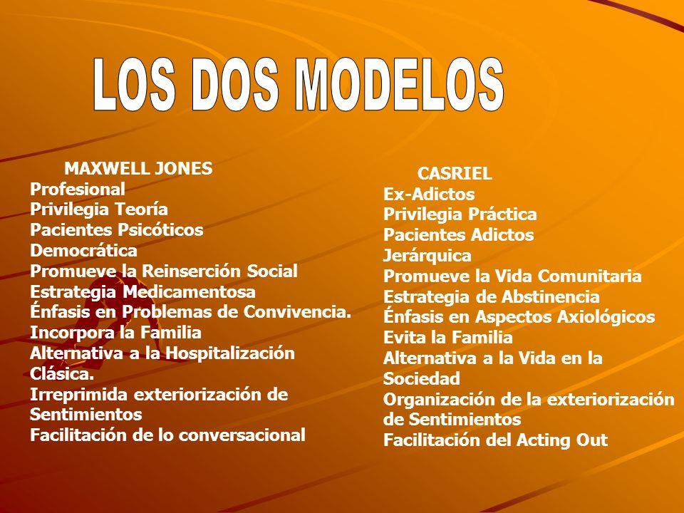 LOS DOS MODELOS MAXWELL JONES CASRIEL Profesional Ex-Adictos