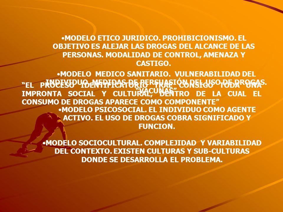 MODELO ETICO JURIDICO. PROHIBICIONISMO