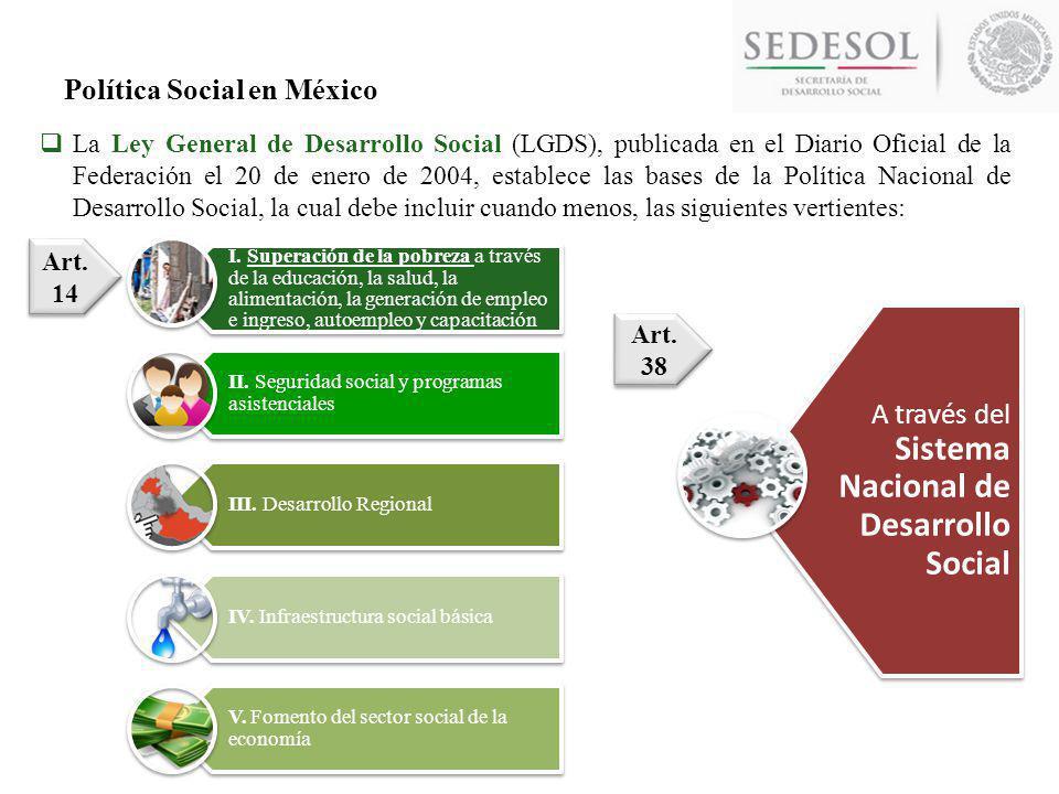 Política Social en México