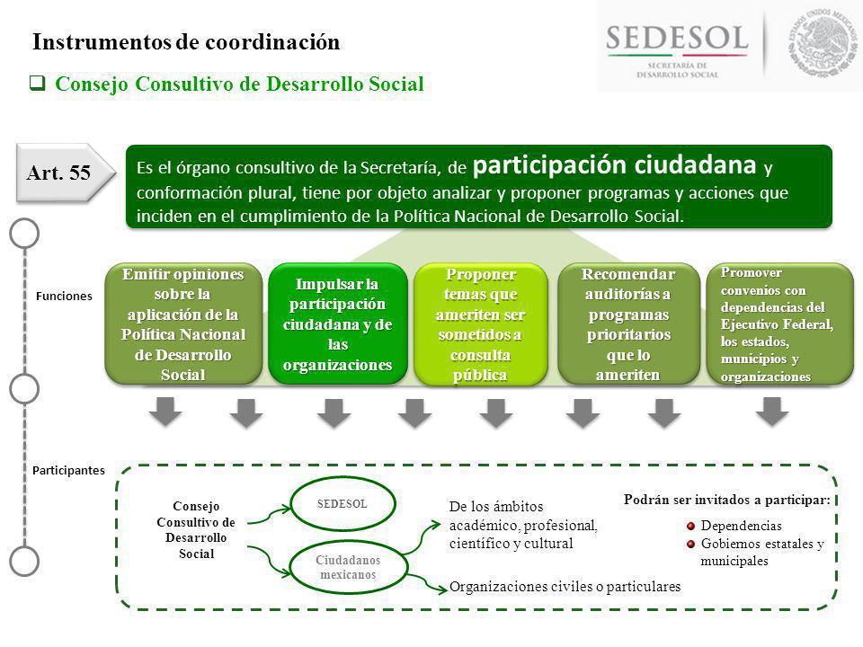 Instrumentos de coordinación