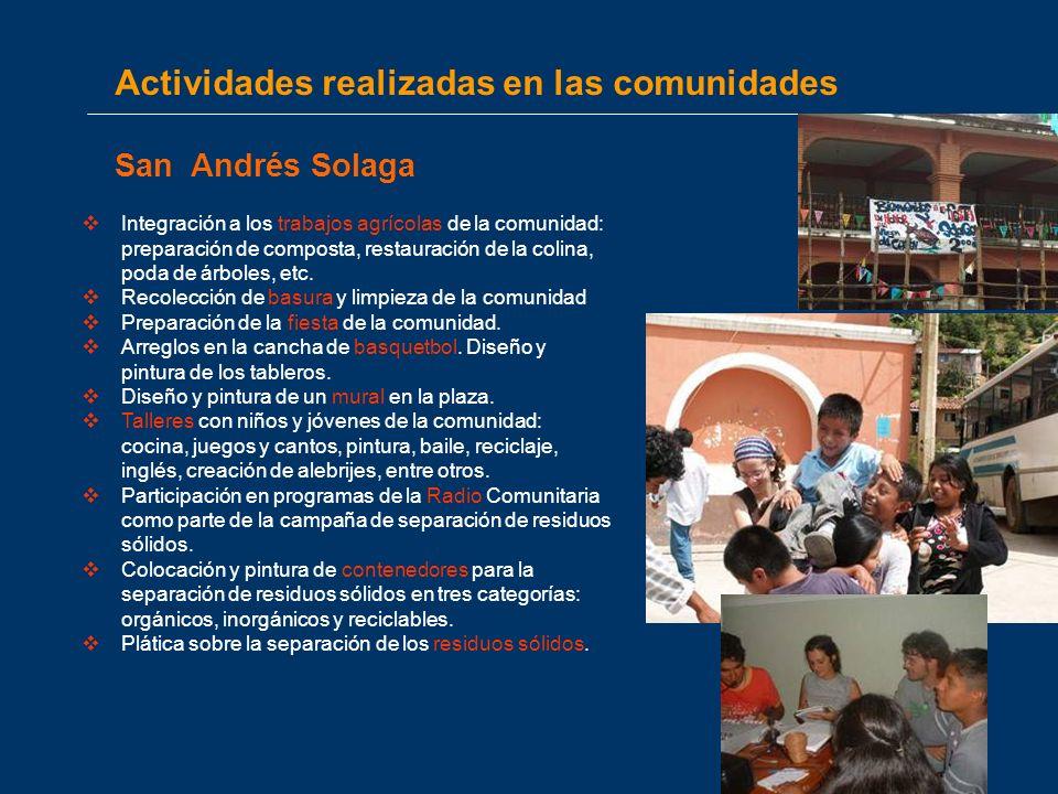 Actividades realizadas en las comunidades