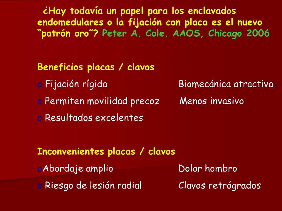 ¿Hay todavía un papel para los enclavados endomedulares o la fijación con placa es el nuevo patrón oro Peter A. Cole. AAOS, Chicago 2006