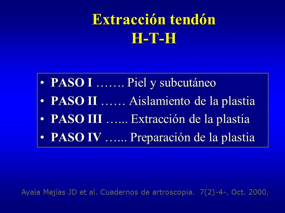 Extracción tendón H-T-H