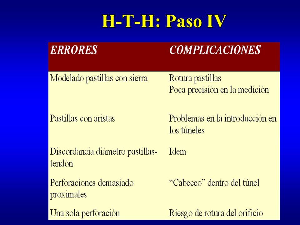 H-T-H: Paso IV