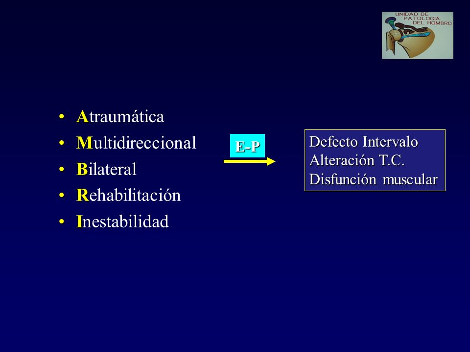 Atraumática Multidireccional Bilateral Rehabilitación Inestabilidad