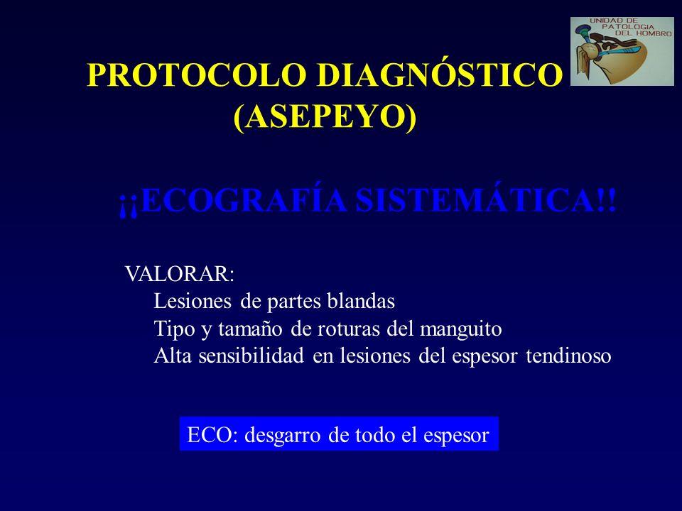 PROTOCOLO DIAGNÓSTICO (ASEPEYO)