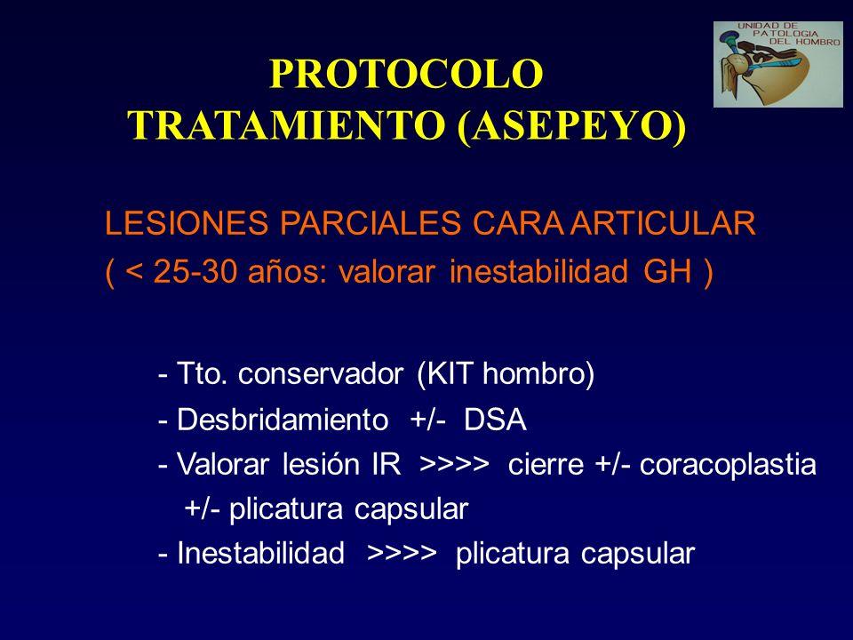 PROTOCOLO TRATAMIENTO (ASEPEYO)