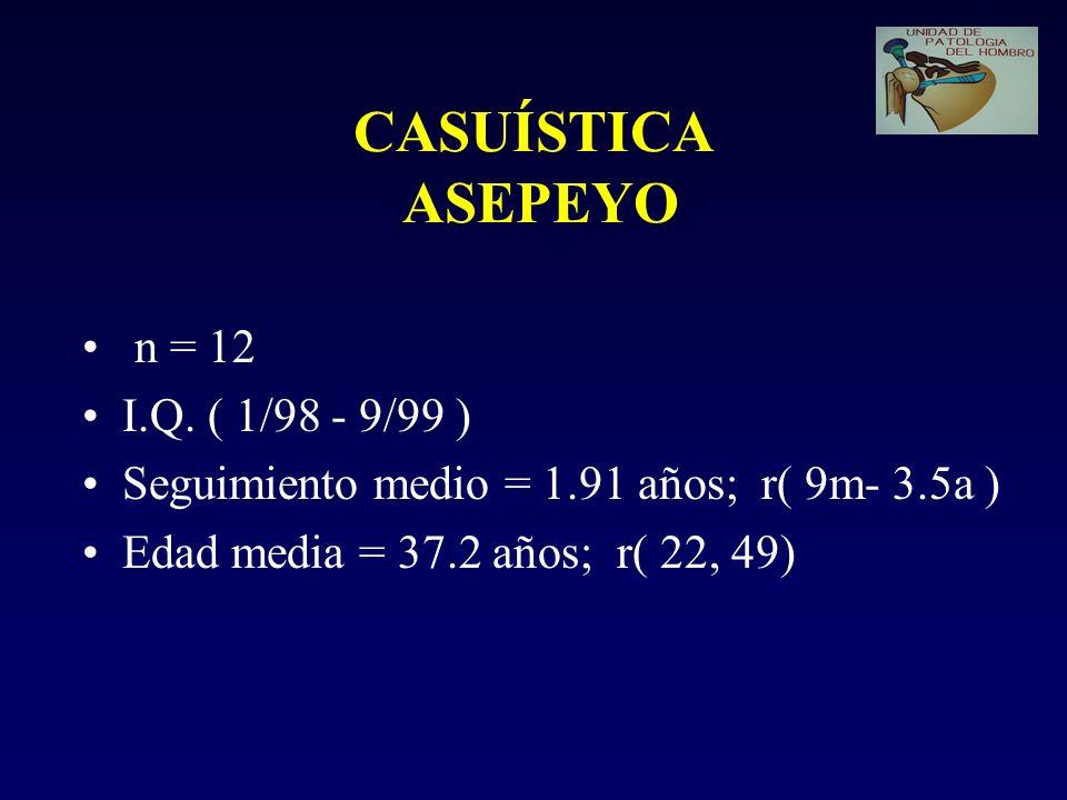 CASUÍSTICA ASEPEYO n = 12 I.Q. ( 1/98 - 9/99 )