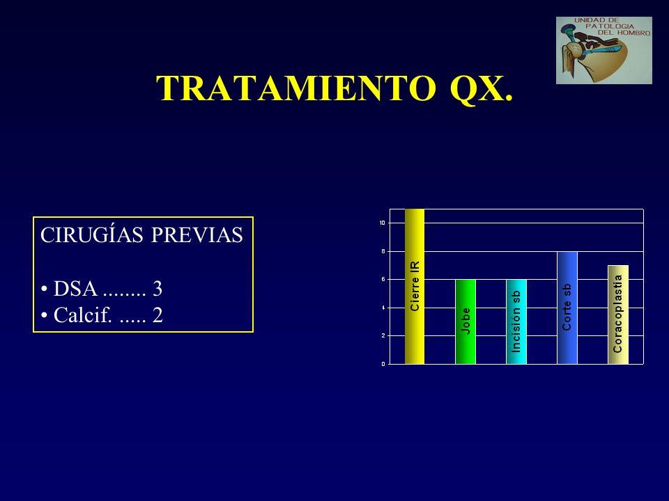 TRATAMIENTO QX. CIRUGÍAS PREVIAS DSA ........ 3 Calcif. ..... 2