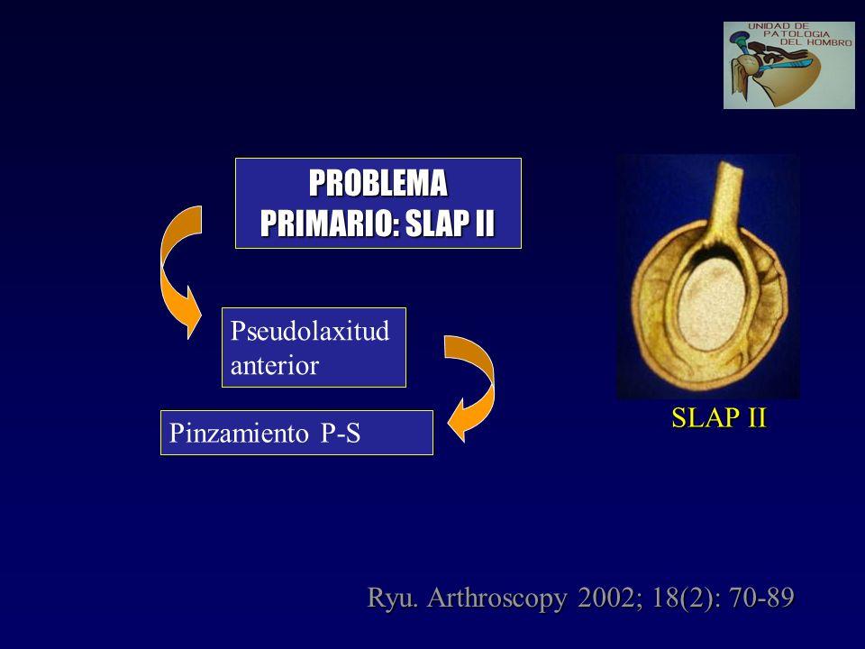 PROBLEMA PRIMARIO: SLAP II