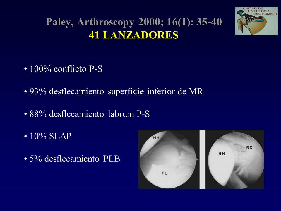 Paley, Arthroscopy 2000; 16(1): 35-40 41 LANZADORES