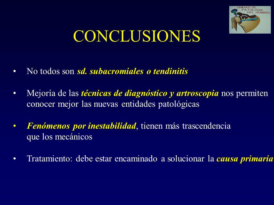 CONCLUSIONES No todos son sd. subacromiales o tendinitis