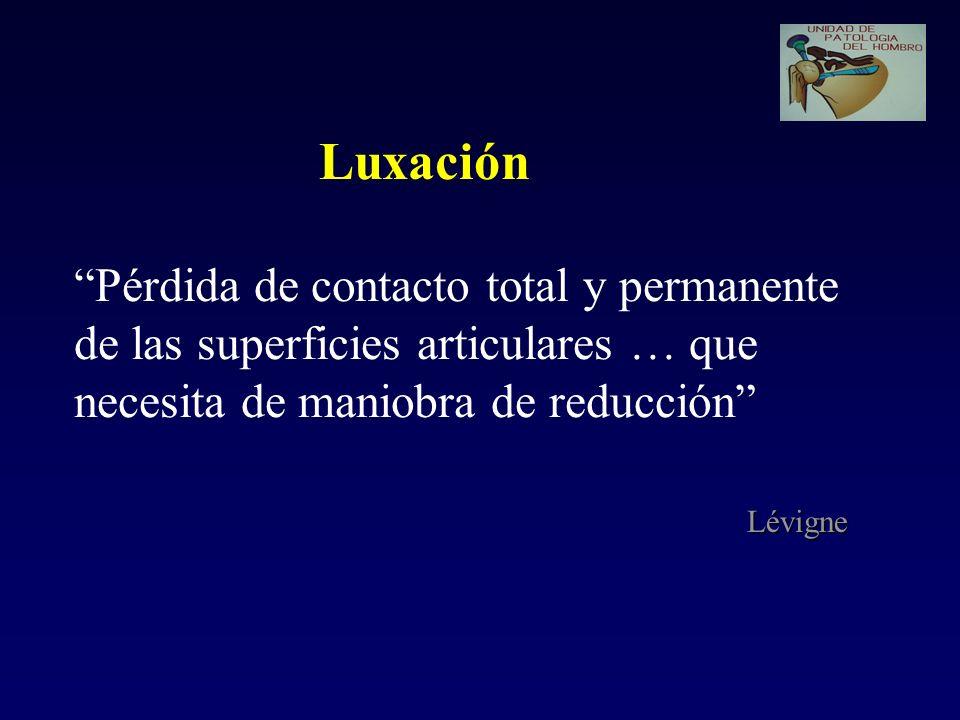 Luxación Pérdida de contacto total y permanente de las superficies articulares … que necesita de maniobra de reducción