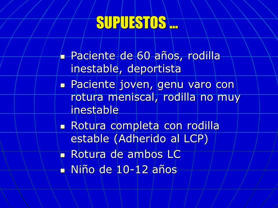 SUPUESTOS … Paciente de 60 años, rodilla inestable, deportista